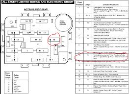 Fuse Diagram For 2000 Ford Explorer 2000 Ford Explorer XLT Fuse Box Diagram