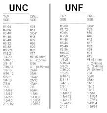 Unc Unf Size Chart Machinist Tools Tools Diy Welding