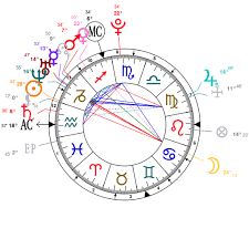 Astrology And Natal Chart Of Mac Miller Born On 1992 01 19