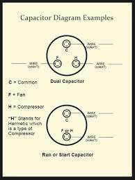 best 20 build a dog house ideas on pinterest ac air Start Run Capacitor Wiring Diagram hard start capacitor 125 wiring diagram,start free download ac unit capacitor wiring diagram wiring diagrams and schematics start and run capacitor wiring diagram