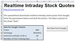 Google Finance Stock Quotes Cool Google Finance Stock Quotes Mesmerizing Google Finance Get Stock