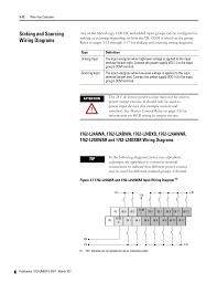 wiring diagram collections micrologix 1400 modbus at 1766 L32awa Wiring Diagram