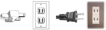 type a electric plug, outlet, socket electric power standard Electric Plug Diagram type a plug socket diagram electrical plug diagram