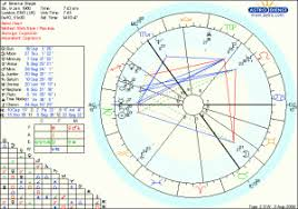 The Astrology Of Severus Snape Astrology Expressed