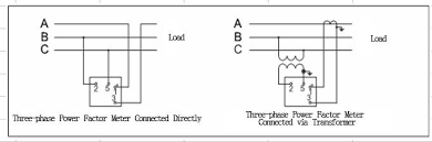 power factor meter wiring diagram power factor meter wiring inside power factor meter wiring diagram power factor meter wiring diagram all wiring diagram and wire on power factor meter wiring diagram