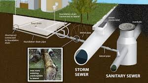 what is a lateral pipe mmsd