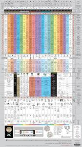 Paleo Hebrew Chart Seed Drop Ancient Paleo Hebrew Chart Eriktology By