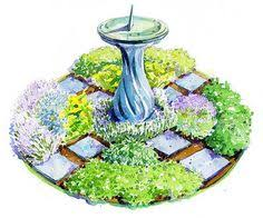 Small Picture Garden Plans Gardens Country and Planted
