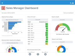 10 Tips To Manage Reports And Dashboards In Salesforce