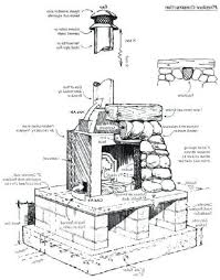 outdoor fireplace plans kitchen outdoor fireplace plans diy nice on living room also blueprints 16 latest