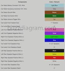 2007 toyota rav4 wiring diagram wiring diagram database \u2022 2008 toyota rav4 radio wiring diagram at 2008 Toyota Rav4 Wiring Diagram