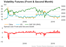 Vix Futures Curve Chart Vix Curve Inversion A Bad Omen For The S P 500