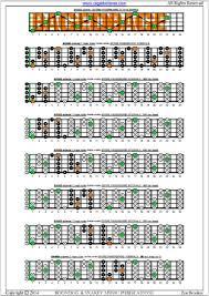 Guitar Arpeggios Chart Pdf Blogozon No 313 Baged Octaves C Natural Octaves Major