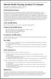 Curriculum Vitae Template Uk