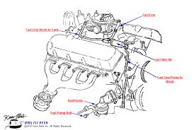 proton wira wiring diagram images 1972 corvette fuel pump return line diagram on holley wiring diagram