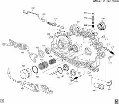 wiring diagram 2006 pontiac grand prix wiring discover your pontiac g6 engine diagram