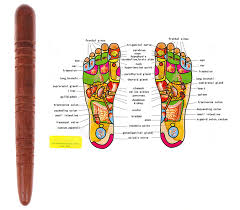 Meridian Energy Pen Chart Acupressure Points Chart Find The Best Home Acupressure