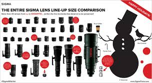 A Sigma Holiday Lens Comparison Chart Packed Full Of Fun