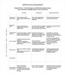 computer essay topics into the wild essay thesis english literature essay