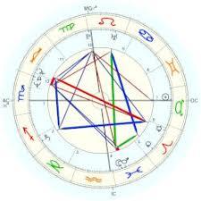 Brando Christian Astro Databank