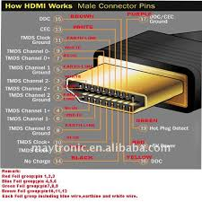 hdmi cable wiring configuration somurich com HDMI Wire Color Code hdmi cable wiring configuration full 2160p 2 0 high speed best 4k 3d hdmi to hdmi