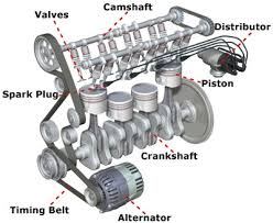 how cars work the workings of a car engine explained car engine uncovered