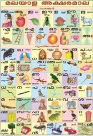 Malayalam Alphabet Chart Alphabet Charts Alphabet