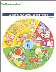 food plate in spanish. Unique Food Lighthearted Locavore Dietary Guidelines Food Plates Not Pie Charts Or  Pizza Rounds Around The Globe Throughout Plate In Spanish H