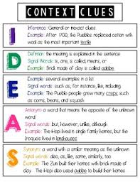Types Of Context Clues Chart Types Of Context Clues Worksheets Teaching Resources Tpt