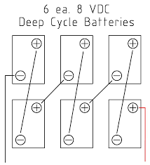 solar dc battery wiring configuration 48v design and diagram using 6 x 8v batteries in series for 48v configuration