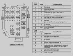 96 lincoln fuse box diagram download wiring diagrams \u2022 1998 Lincoln Town Car Fuse Box Diagram 2001 lincoln town car fuse box diagram my wallpaper wiring diagram u2022 rh growbyte co