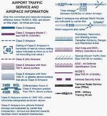 Vfrweather Com Visual Flight Rules Aviation Weather Vfr