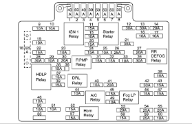 2001 suburban fuse box manual chevrolet silverado 1500 questions my truck seems to be stuck in my truck seems to be under hood fuse panel diagram ls1tech