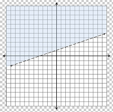 Function Chart Worksheet Graph Paper Graph Of A Function Cartesian Coordinate System