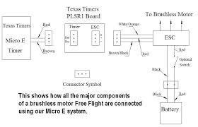 electrical timer switch wiring electrical image how to install your texas timers brushless motor timer on electrical timer switch wiring