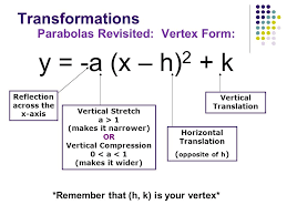 3 transformations parabolas revisited vertex form