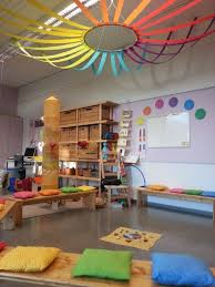 together with The 25  best Turquoise and black classroom ideas on Pinterest furthermore 91 best office classroom design images on Pinterest also corgi teacher fabric school classroom design corgi apple books in addition  in addition A Student Designed Flexible Seating Classroom Tour likewise Inside Moody's classroom   Pottermore besides 74 best Vintage Chic Classroom images on Pinterest   Classroom together with Colorful birthday display for those dark ugly corners of your moreover 146 best Inspiring Classroom Spaces images on Pinterest additionally Best 25  Purple classroom decor ideas on Pinterest   Teacher. on dark clroom design