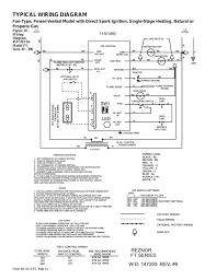 modine gas unit heater wiring diagram wiring diagram Reznor Gas Furnace Wiring modine gas heater wiring diagram find image about reznor gas furnace wiring diagram