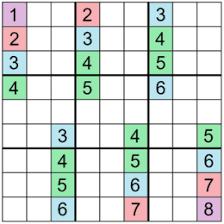 Sudoku Number Combinations Chart Mathematics Of Sudoku Wikipedia