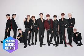 Kpop Chart 2019