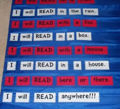 Pocket Chart Poems For Kindergarten Poems For All Occasions Its A Kindergarten Thing
