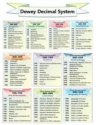 Dewey Decimal System Chart