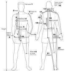 body measurement chart for men