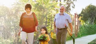 Read through the ins and outs of your policy. Health Insurance For Retirees Plans Benefits From Aetna Employer Sponsored Retiree Health Coverage