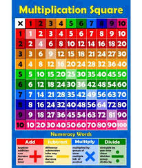 Multiplication Tables 1 10 A3 Multiplication Square 1 10 Times Tables Childrens Wall Chart