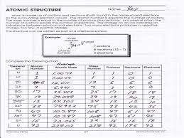 Adorable Common Worksheets Atomic Structure Worksheet Answers ...