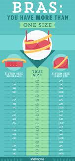 Doen Size Chart We All Have More Than One Bra Size Here Are Yours Sheknows