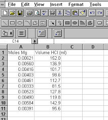 how do you create a graph in excel using microsoft excel to make a graph