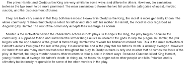 essay on oedipus rex   how to write a five paragraph essay outlinethere are many examples of symbolism and foreshadowing in the play oedipus rex choose one of the following prompts    include at least three textual