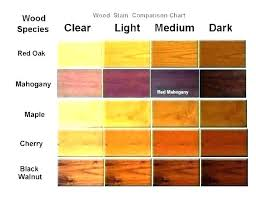 Cabot Deck Stain Colors Cooksscountry Com
